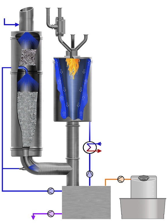 Flow scheme of our Thermal Oxidizer